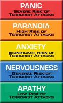 The REAL threat levels.